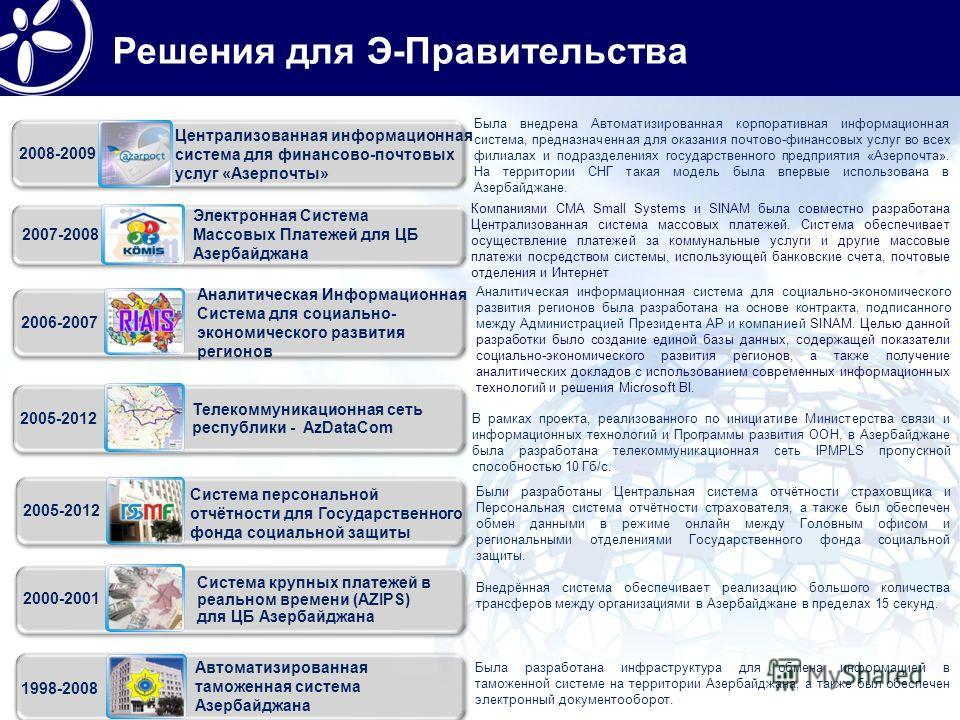 Была разработана инфраструктура для обмена информацией в таможенной системе на территории Азербайджана, а также был обеспечен электронный документооборот. 1998-2008 Внедрённая система обеспечивает реализацию большого количества трансферов между орган