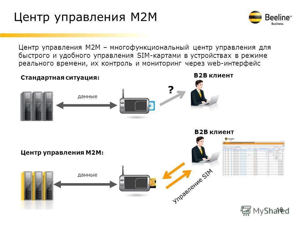 18 Центр управления М2М Центр управления M2M: данные В2В клиент Центр управления М2М – многофункциональный центр управления для быстрого и удобного управления SIM-картами в устройствах в режиме реального времени, их контроль и мониторинг через web-ин