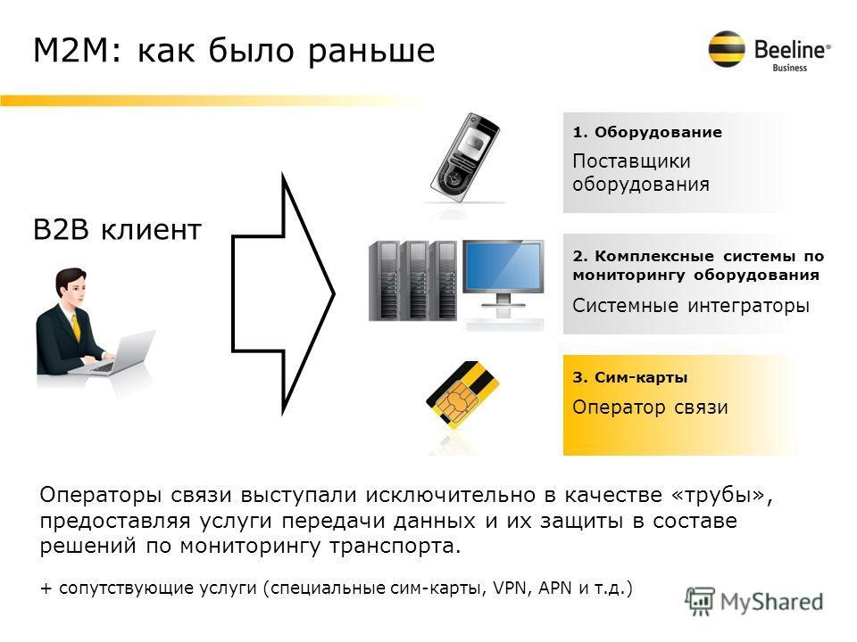 М2М: как было раньше Операторы связи выступали исключительно в качестве «трубы», предоставляя услуги передачи данных и их защиты в составе решений по мониторингу транспорта. + сопутствующие услуги (специальные сим-карты, VPN, APN и т.д.) 1. Оборудова