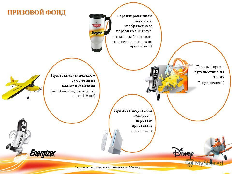 Гарантированный подарок с изображением персонажа Disney* (за каждые 2 инд. кода, зарегистрированных на промо-сайте) Главный приз – путешествие на троих (1 путешествие) Призы каждую неделю – самолеты на радиоуправлении (по 10 шт. каждую неделю, всего