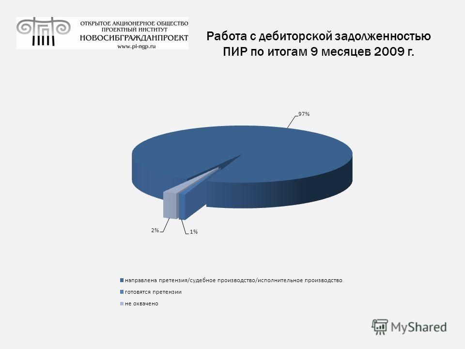 Работа с дебиторской задолженностью ПИР по итогам 9 месяцев 2009 г.