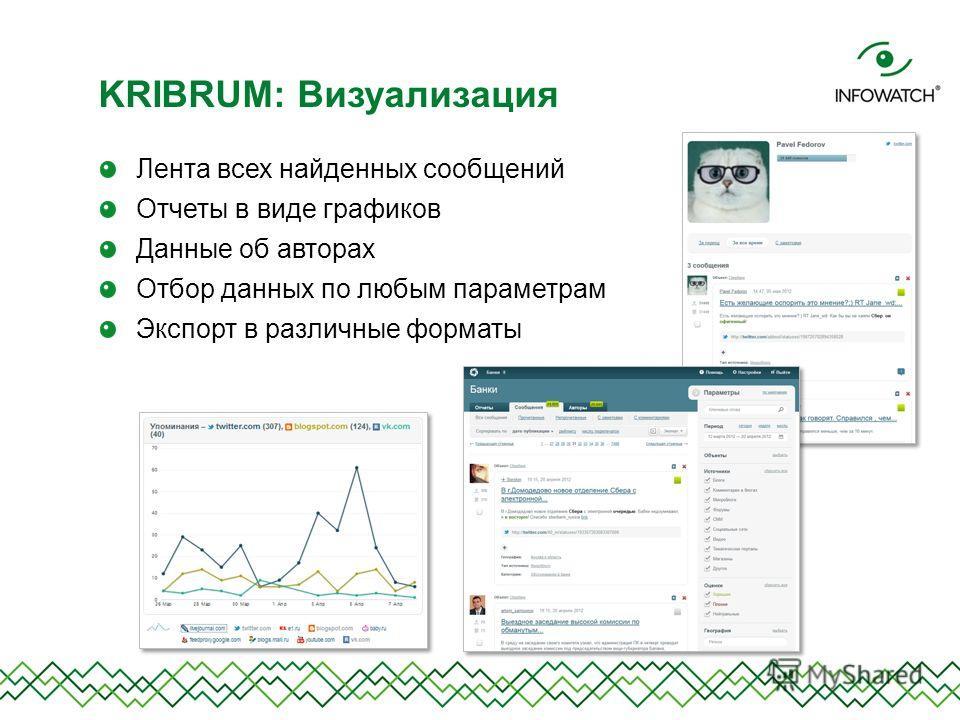Лента всех найденных сообщений Отчеты в виде графиков Данные об авторах Отбор данных по любым параметрам Экспорт в различные форматы KRIBRUM: Визуализация