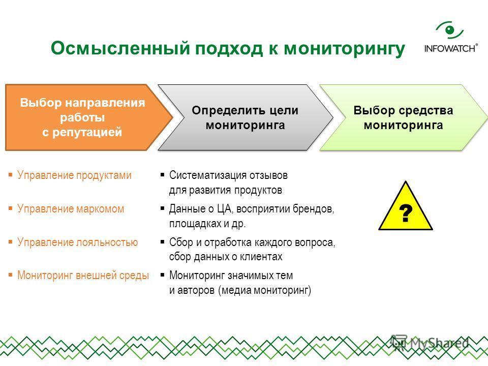 Осмысленный подход к мониторингу Управление продуктами Управление маркомом Управление лояльностью Мониторинг внешней среды Выбор направления работы с репутацией Определить цели мониторинга Систематизация отзывов для развития продуктов Данные о ЦА, во