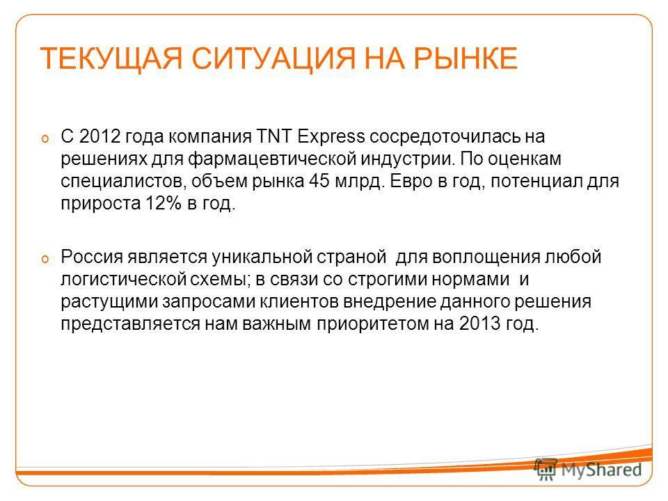 ТЕКУЩАЯ СИТУАЦИЯ НА РЫНКЕ o С 2012 года компания TNT Express сосредоточилась на решениях для фармацевтической индустрии. По оценкам специалистов, объем рынка 45 млрд. Евро в год, потенциал для прироста 12% в год. o Россия является уникальной страной