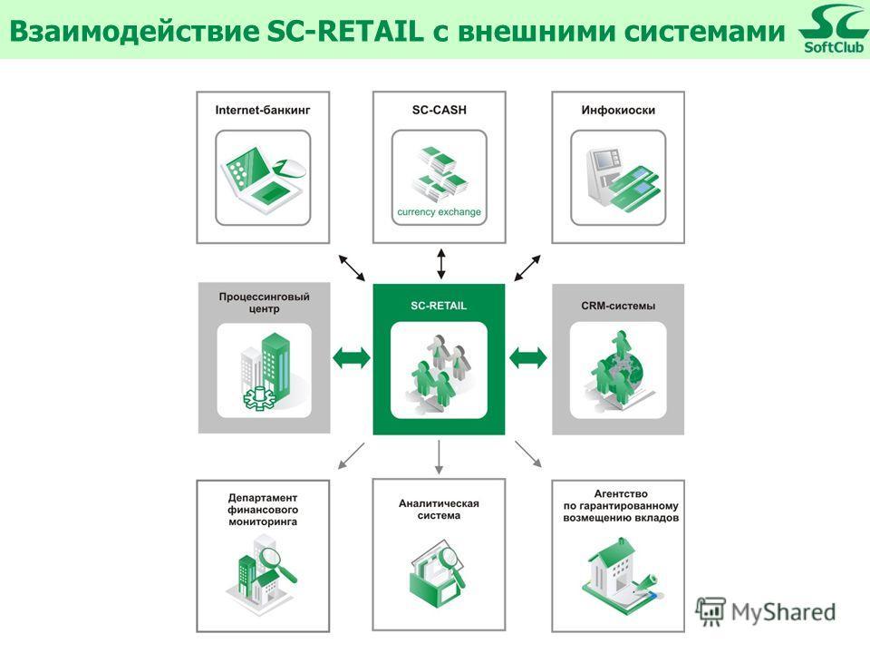 Взаимодействие SC-RETAIL с внешними системами