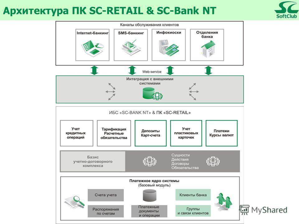 Архитектура ПК SC-RETAIL & SC-Bank NT