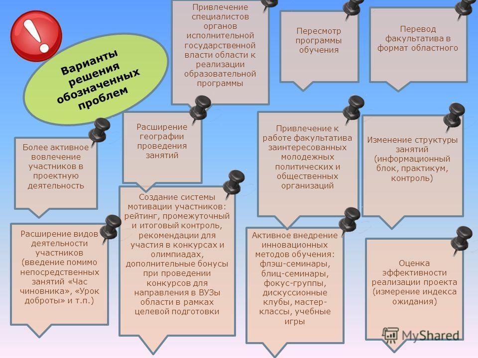Активное внедрение инновационных методов обучения: флэш-семинары, блиц-семинары, фокус-группы, дискуссионные клубы, мастер- классы, учебные игры Расширение видов деятельности участников (введение помимо непосредственных занятий «Час чиновника», «Урок