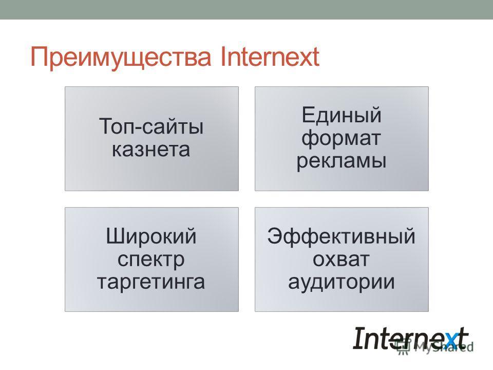 Преимущества Internext Топ-сайты казнета Единый формат рекламы Широкий спектр таргетинга Эффективный охват аудитории