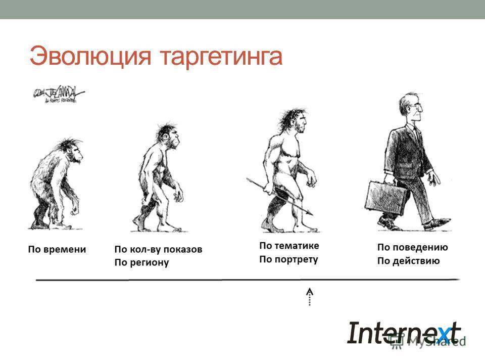 Эволюция таргетинга