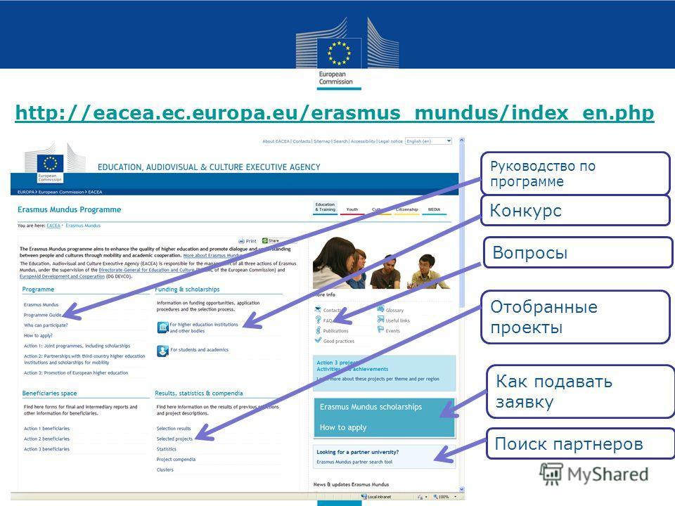 http://eacea.ec.europa.eu/erasmus_mundus/index_en.php Руководство по программе Конкурс Как подавать заявку Отобранные проекты Поиск партнеров Вопросы