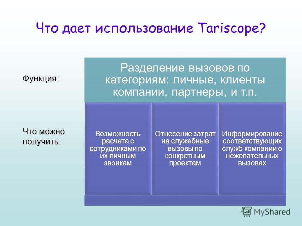 Что дает использование Tariscope? Функция: Что можно получить: Разделение вызовов по категориям: личные, клиенты компании, партнеры, и т.п. Возможность расчета с сотрудниками по их личным звонкам Отнесение затрат на служебные вызовы по конкретным про