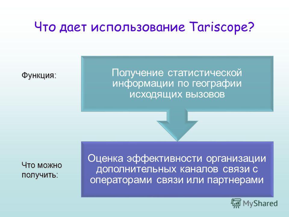 Что дает использование Tariscope? Функция: Что можно получить: Оценка эффективности организации дополнительных каналов связи с операторами связи или партнерами Получение статистической информации по географии исходящих вызовов