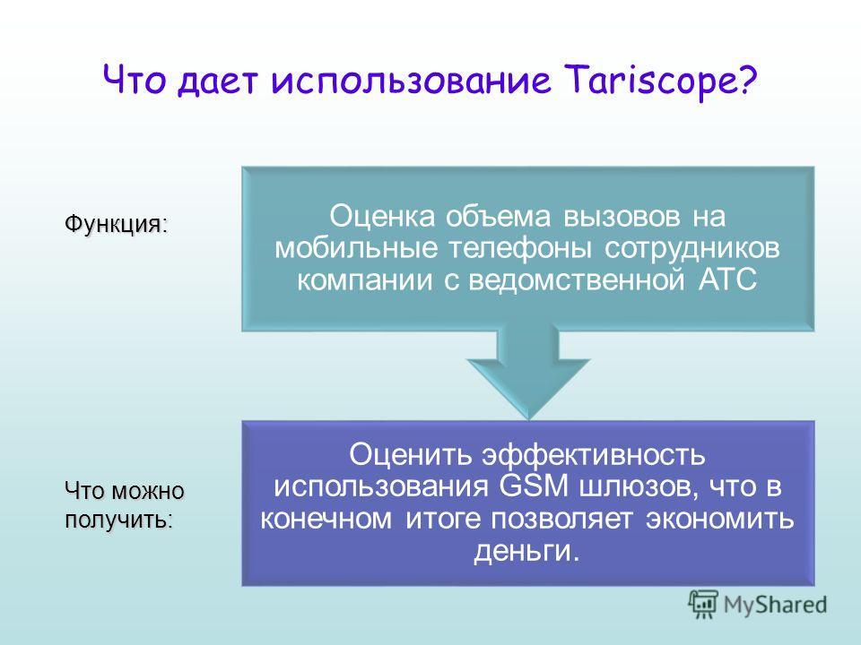 Что дает использование Tariscope? Функция: Что можно получить: Оценить эффективность использования GSM шлюзов, что в конечном итоге позволяет экономить деньги. Оценка объема вызовов на мобильные телефоны сотрудников компании с ведомственной АТС