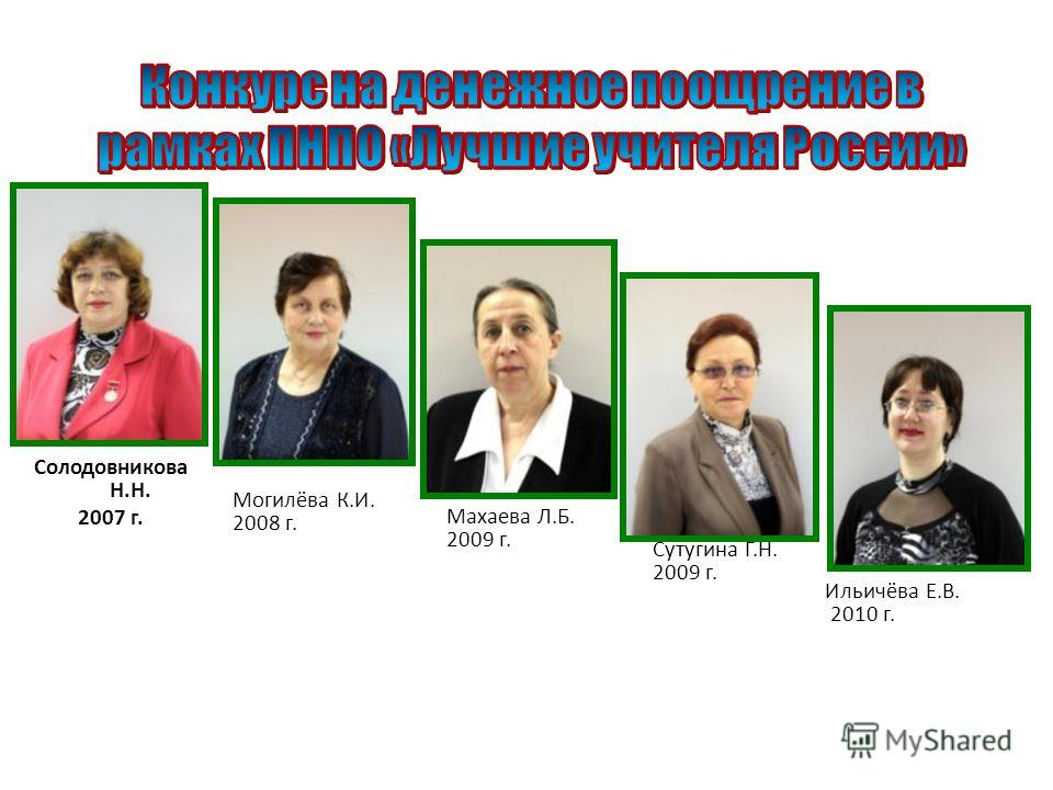 Солодовникова Н.Н. 2007 г. Могилёва К.И. 2008 г. Махаева Л.Б. 2009 г. Сутугина Г.Н. 2009 г. Ильичёва Е.В. 2010 г.