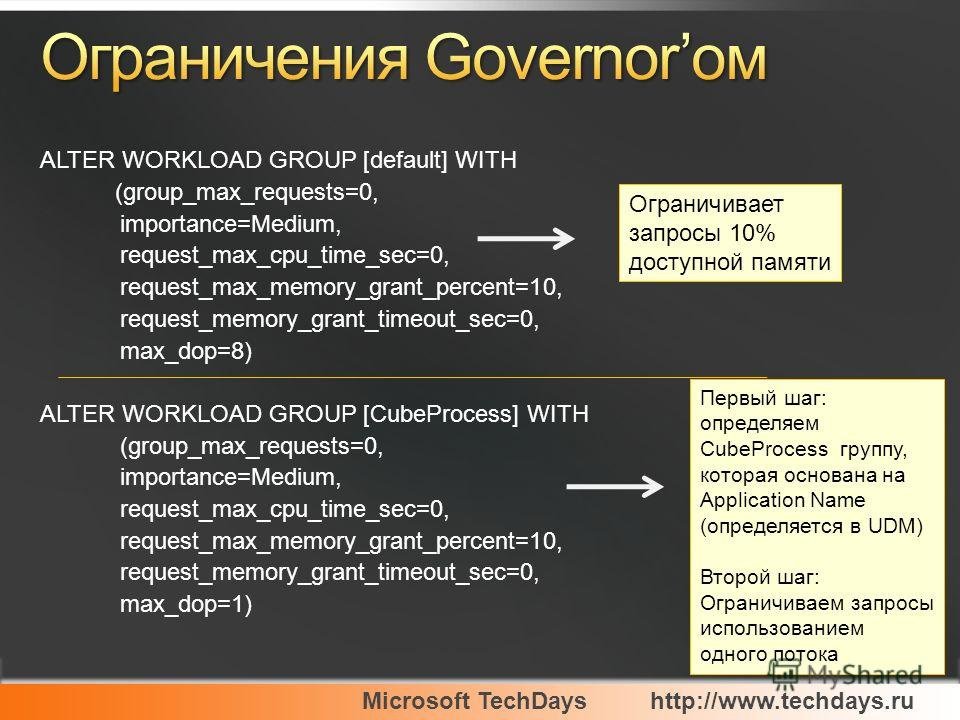 Microsoft TechDayshttp://www.techdays.ru ALTER WORKLOAD GROUP [default] WITH (group_max_requests=0, importance=Medium, request_max_cpu_time_sec=0, request_max_memory_grant_percent=10, request_memory_grant_timeout_sec=0, max_dop=8) ALTER WORKLOAD GROU