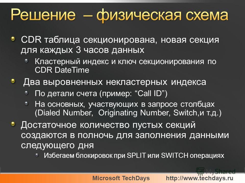 Microsoft TechDayshttp://www.techdays.ru CDR таблица секционирована, новая секция для каждых 3 часов данных Кластерный индекс и ключ секционирования по CDR DateTime Два выровненных некластерных индекса По детали счета (пример: Call ID) На основных, у