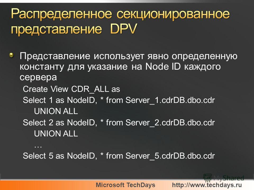 Microsoft TechDayshttp://www.techdays.ru Представление использует явно определенную константу для указание на Node ID каждого сервера Create View CDR_ALL as Select 1 as NodeID, * from Server_1.cdrDB.dbo.cdr UNION ALL Select 2 as NodeID, * from Server