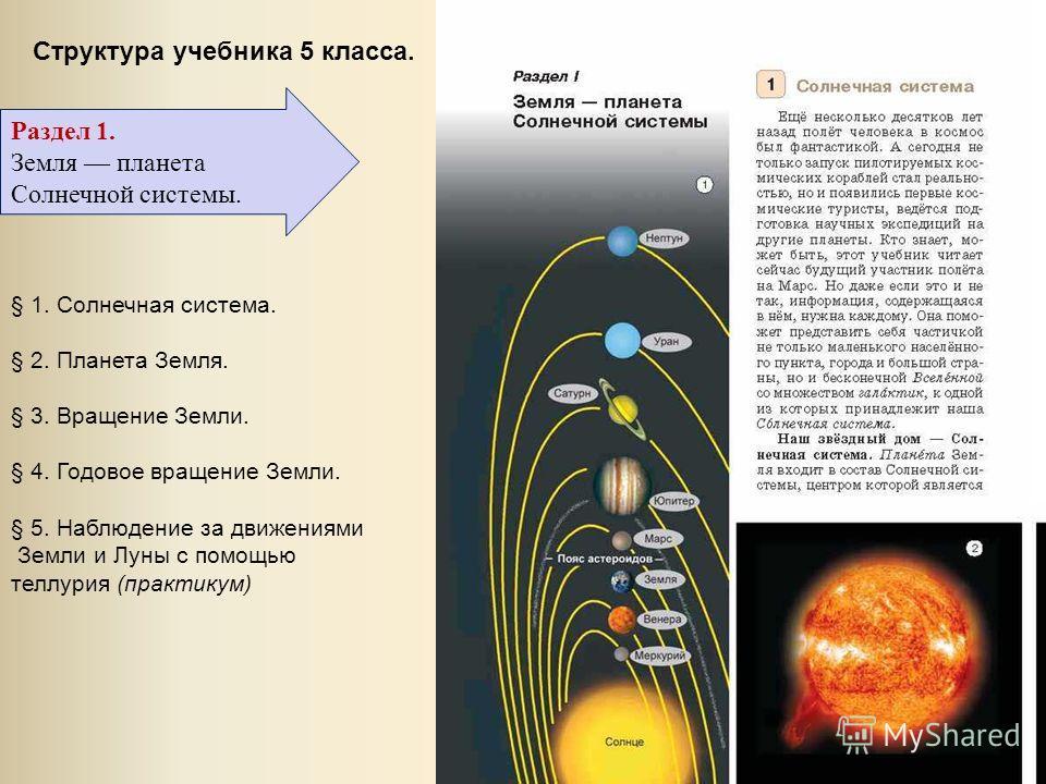 Раздел 1. Земля планета Солнечной системы. § 1. Солнечная система. § 2. Планета Земля. § 3. Вращение Земли. § 4. Годовое вращение Земли. § 5. Наблюдение за движениями Земли и Луны с помощью теллурия (практикум) Структура учебника 5 класса.
