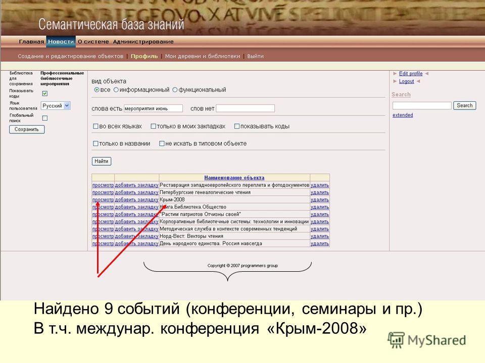 Найдено 9 событий (конференции, семинары и пр.) В т.ч. междунар. конференция «Крым-2008»