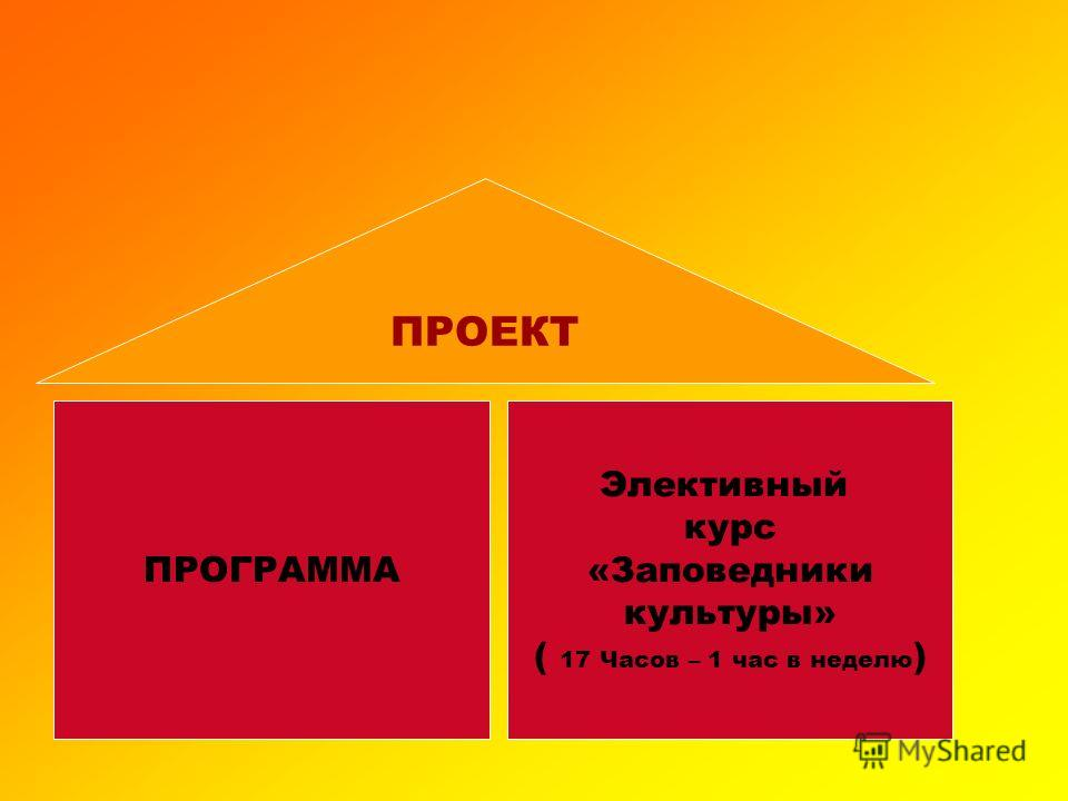 ПРОГРАММА Элективный курс «Заповедники культуры» ( 17 Часов – 1 час в неделю ) ПРОЕКТ