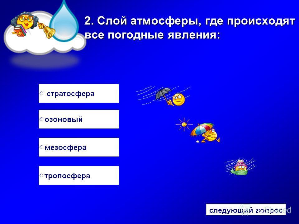 2. Слой атмосферы, где происходят все погодные явления:
