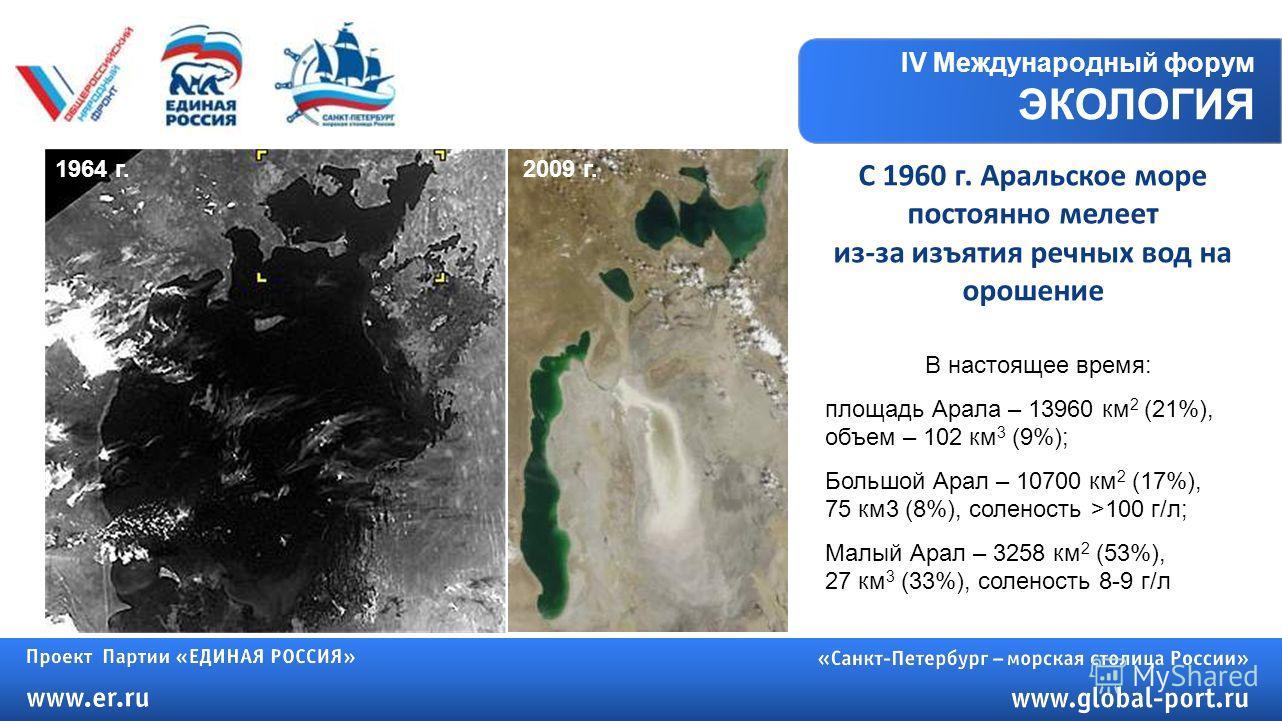 IV Международный форум ЭКОЛОГИЯ 1964 г. 2009 г. С 1960 г. Аральское море постоянно мелеет из-за изъятия речных вод на орошение В настоящее время: площадь Арала – 13960 км 2 (21%), объем – 102 км 3 (9%); Большой Арал – 10700 км 2 (17%), 75 км3 (8%), с
