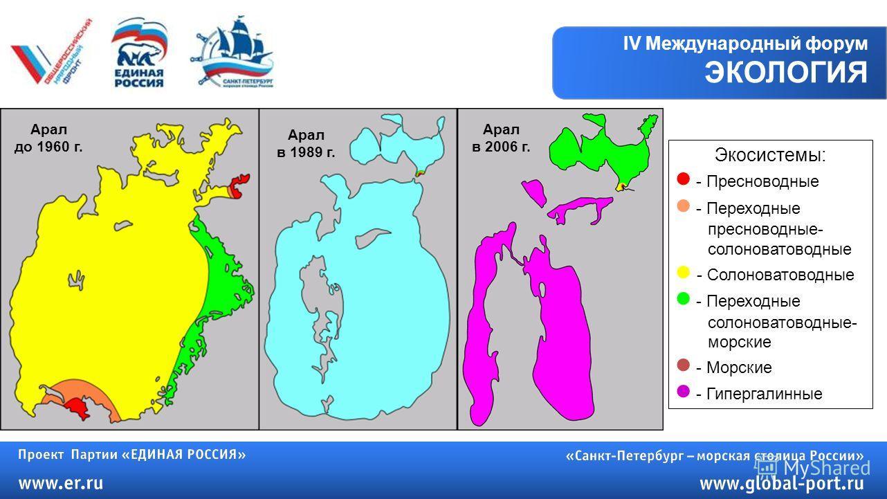 IV Международный форум ЭКОЛОГИЯ Арал до 1960 г. Арал в 1989 г. Арал в 2006 г. Экосистемы: - Пресноводные - Переходные пресноводные- солоноватоводные - Солоноватоводные - Переходные солоноватоводные- морские - Морские - Гипергалинные