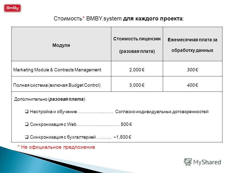 Стоимость* BMBY.system для каждого проекта: Модули Стоимость лицензии (разовая плата) Ежемесячная плата за обработку данных Marketing Module & Contracts Management2,000 300 Полная система (включая Budget Control)3,000 400 Дополнительно (разовая плата