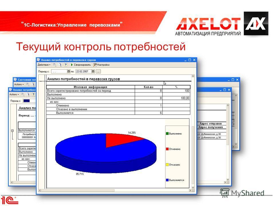 1С-Логистика:Управление перевозками  Текущий контроль потребностей