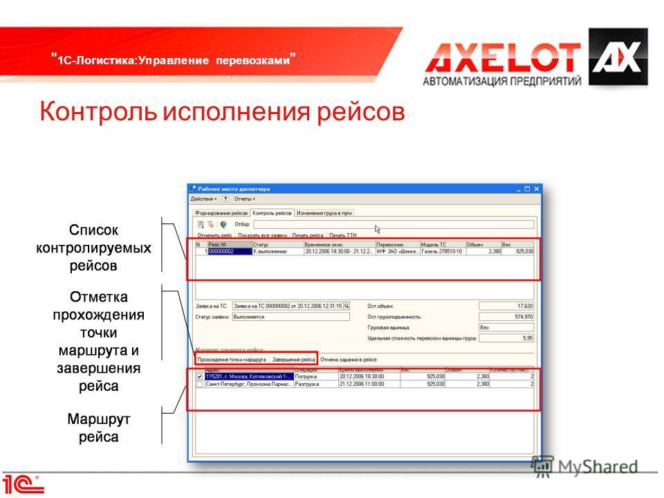 1С-Логистика:Управление перевозками  Контроль исполнения рейсов