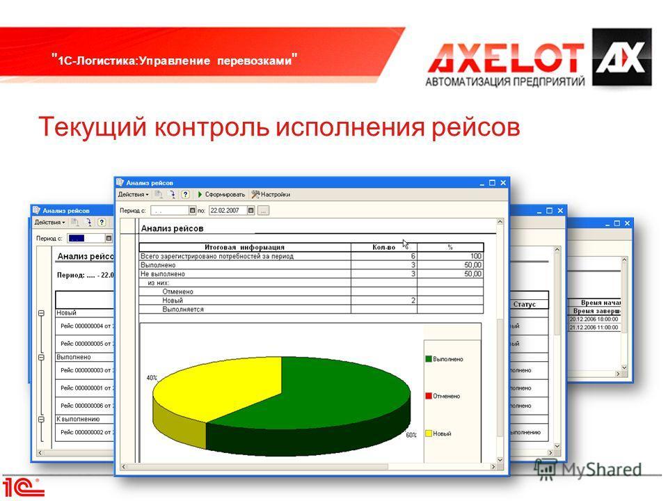 1С-Логистика:Управление перевозками  Текущий контроль исполнения рейсов
