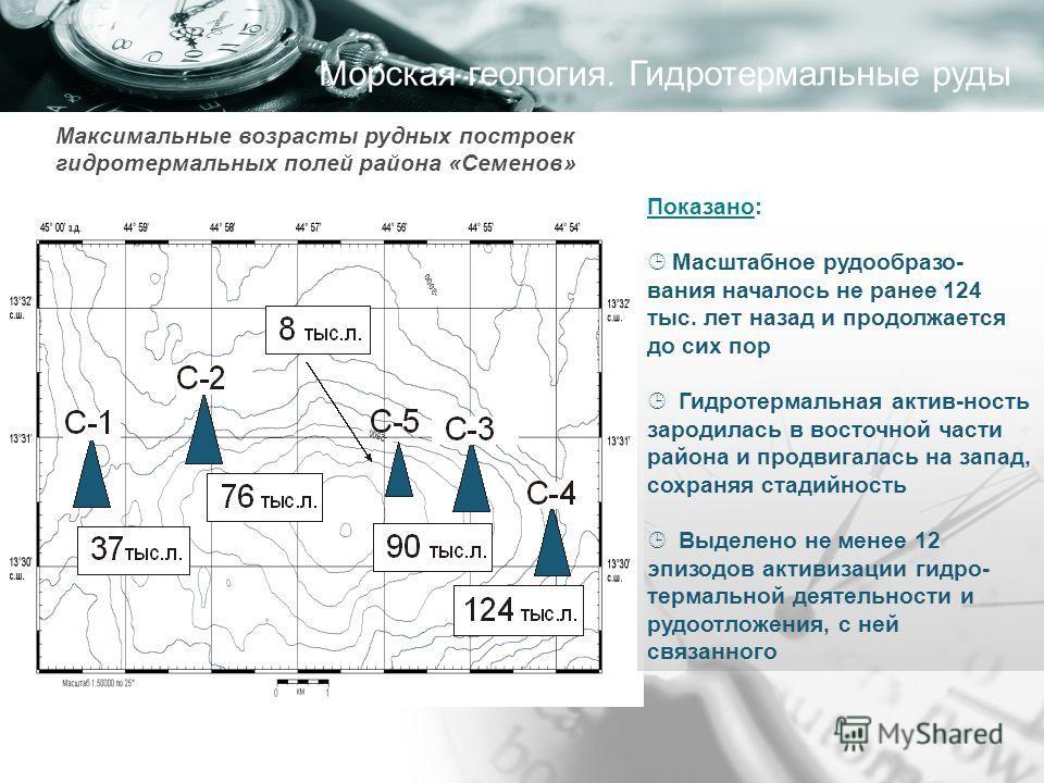 Максимальные возрасты рудных построек гидротермальных полей района «Семенов» Показано: Масштабное рудообразо- вания началось не ранее 124 тыс. лет назад и продолжается до сих пор Гидротермальная актив-ность зародилась в восточной части района и продв