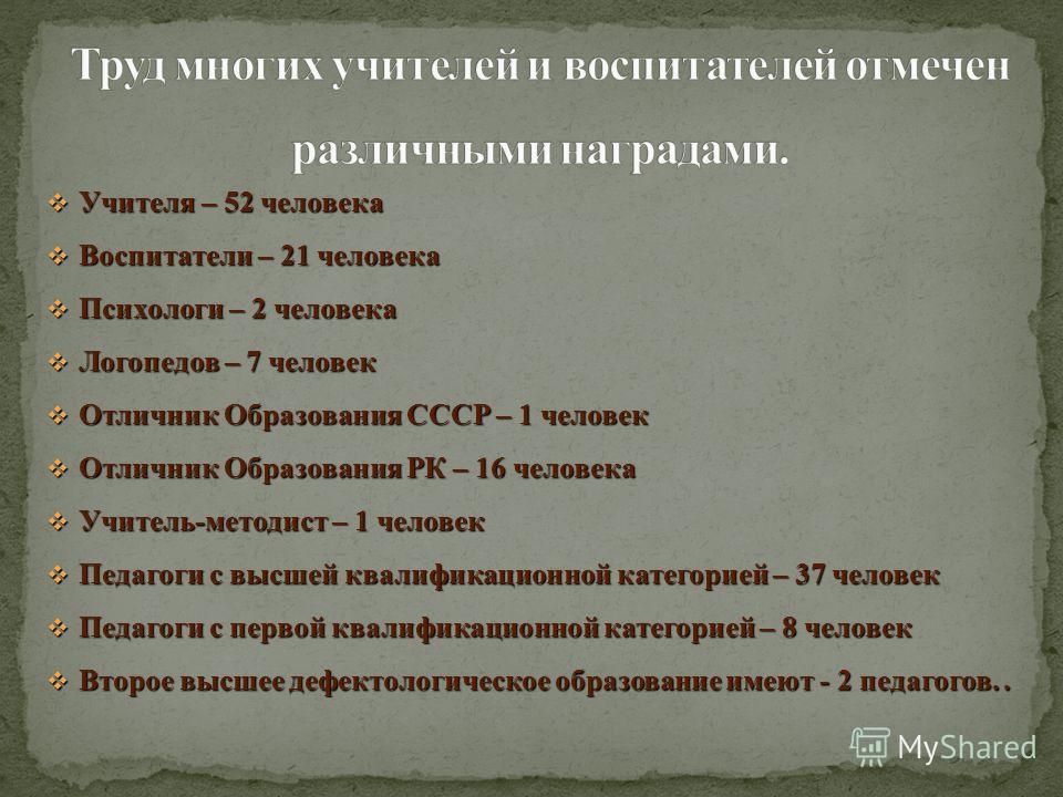 Учителя – 52 человека Учителя – 52 человека Воспитатели – 21 человека Воспитатели – 21 человека Психологи – 2 человека Психологи – 2 человека Логопедов – 7 человек Логопедов – 7 человек Отличник Образования СССР – 1 человек Отличник Образования СССР
