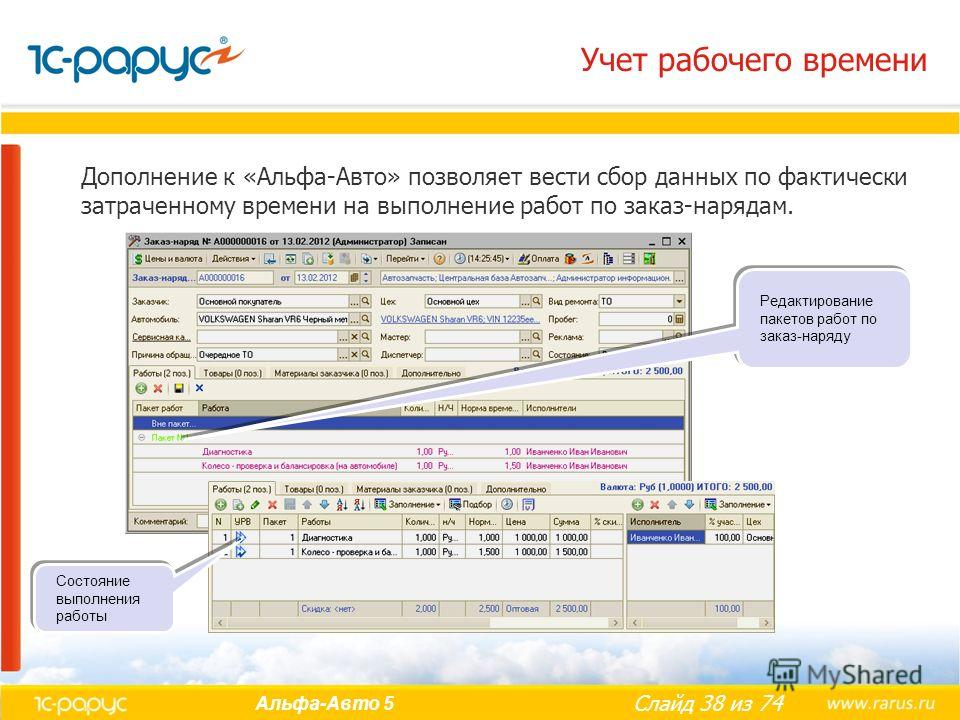 Слайд 38 из 74 Альфа-Авто 5 Учет рабочего времени Дополнение к «Альфа-Авто» позволяет вести сбор данных по фактически затраченному времени на выполнение работ по заказ-нарядам. Редактирование пакетов работ по заказ-наряду Состояние выполнения работы