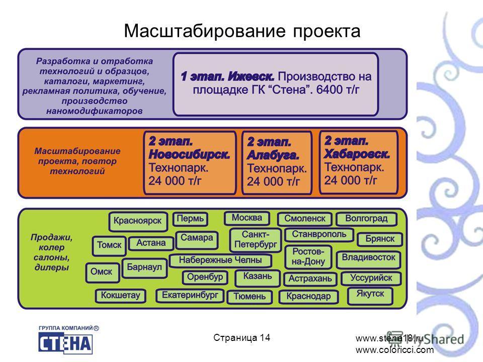 www.stena18.ru www.coloricci.com ё Масштабирование проекта Страница 14