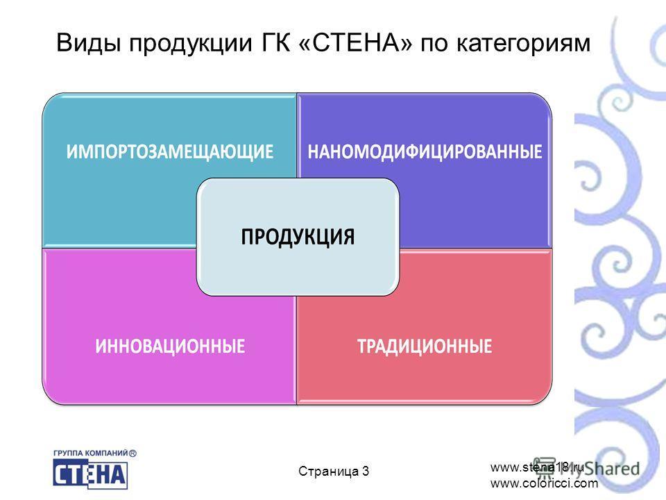 www.stena18.ru www.coloricci.com ё Виды продукции ГК «СТЕНА» по категориям Страница 3