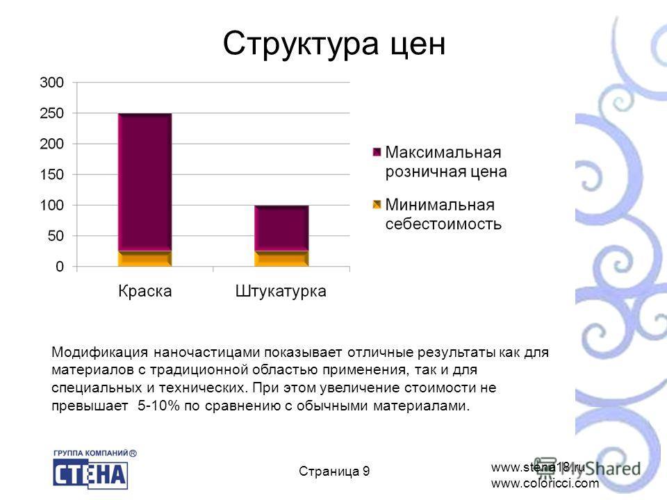 www.stena18.ru www.coloricci.com ё Структура цен Модификация наночастицами показывает отличные результаты как для материалов с традиционной областью применения, так и для специальных и технических. При этом увеличение стоимости не превышает 5-10% по