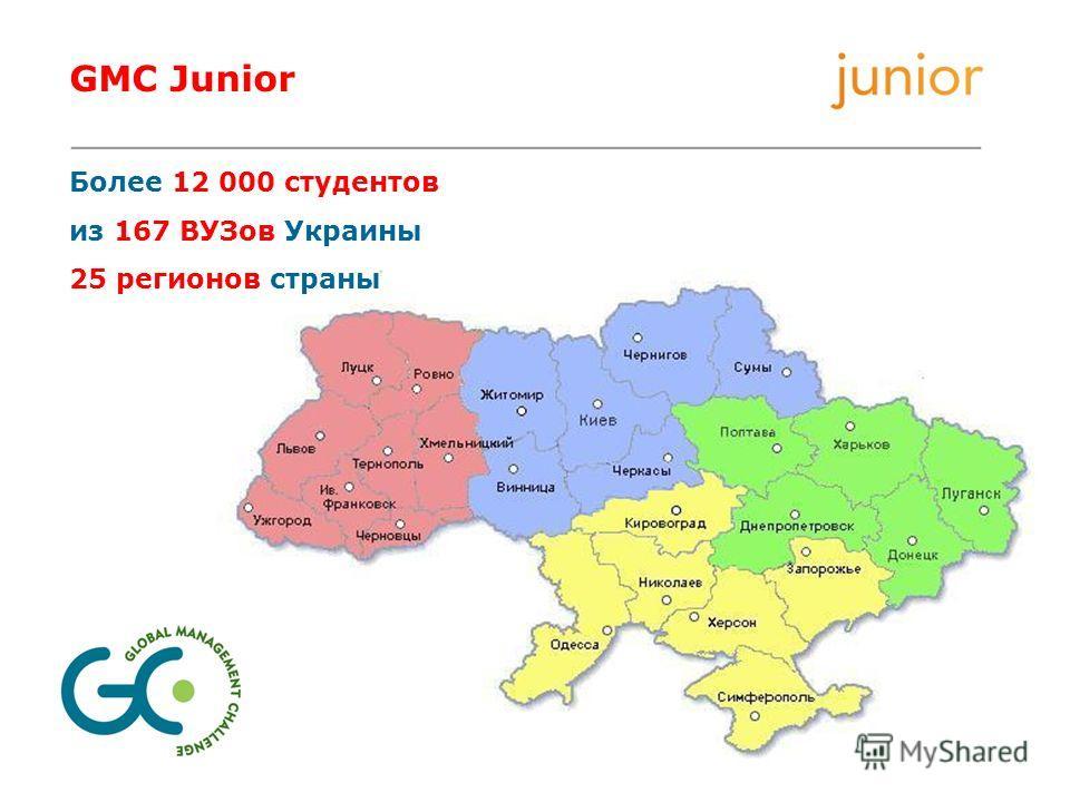 GMC Junior Более 12 000 студентов из 167 ВУЗов Украины 25 регионов страны