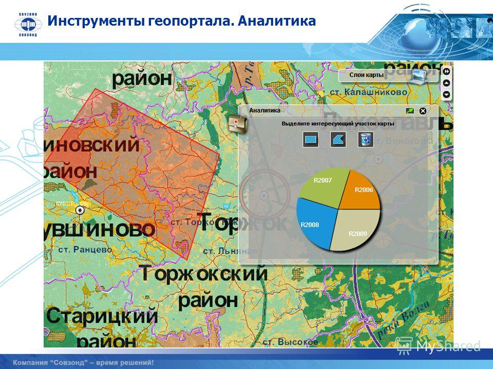 Инструменты геопортала. Аналитика