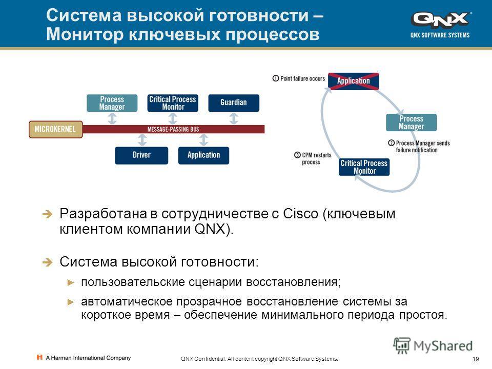 19 QNX Confidential. All content copyright QNX Software Systems. Система высокой готовности – Монитор ключевых процессов Разработана в сотрудничестве с Cisco (ключевым клиентом компании QNX). Система высокой готовности: пользовательские сценарии восс