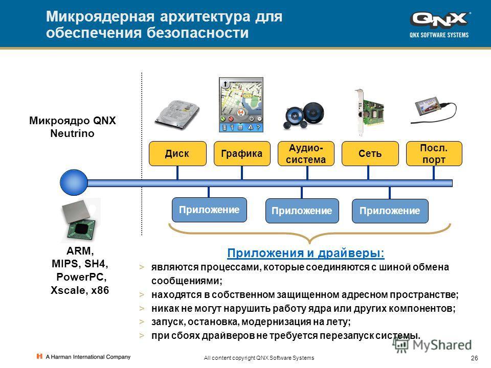 26 All content copyright QNX Software Systems Микроядерная архитектура для обеспечения безопасности Приложения и драйверы: >являются процессами, которые соединяются с шиной обмена сообщениями; >находятся в собственном защищенном адресном пространстве