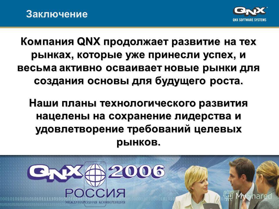 34 All content copyright QNX Software Systems Заключение Компания QNX продолжает развитие на тех рынках, которые уже принесли успех, и весьма активно осваивает новые рынки для создания основы для будущего роста. Наши планы технологического развития н