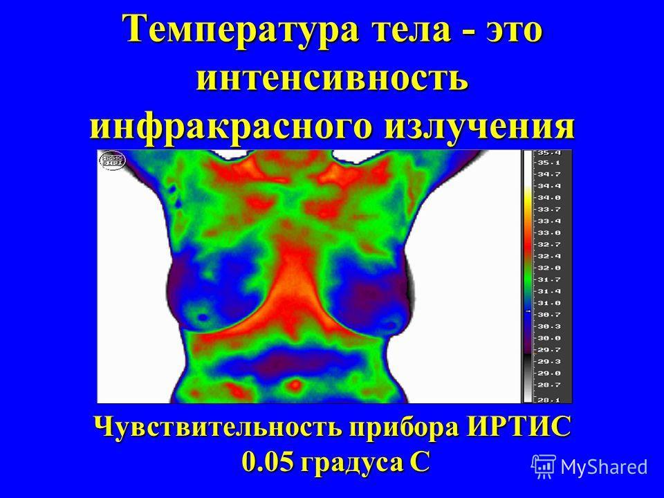 Неразрушающий контроль в технике Диагностика заболеваний человека и животных И Р Т И С