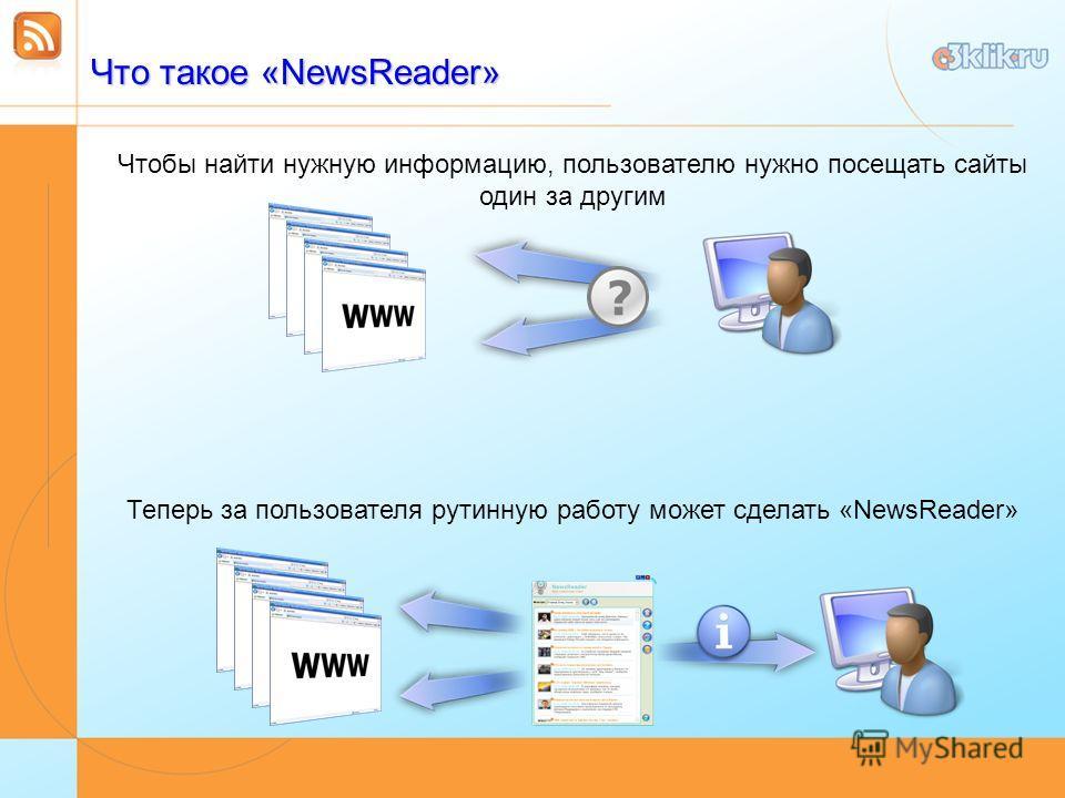 Что такое «NewsReader» Чтобы найти нужную информацию, пользователю нужно посещать сайты один за другим Теперь за пользователя рутинную работу может сделать «NewsReader»