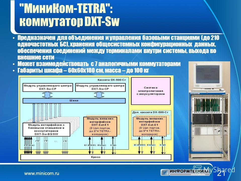www.minicom.ru 21