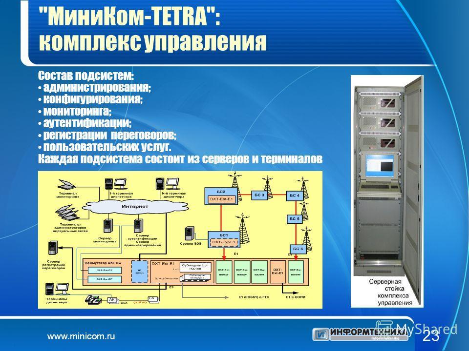 www.minicom.ru 23 МиниКом-TETRA: комплекс управления Состав подсистем: администрирования; конфигурирования; мониторинга; аутентификации; регистрации переговоров; пользовательских услуг. Каждая подсистема состоит из серверов и терминалов