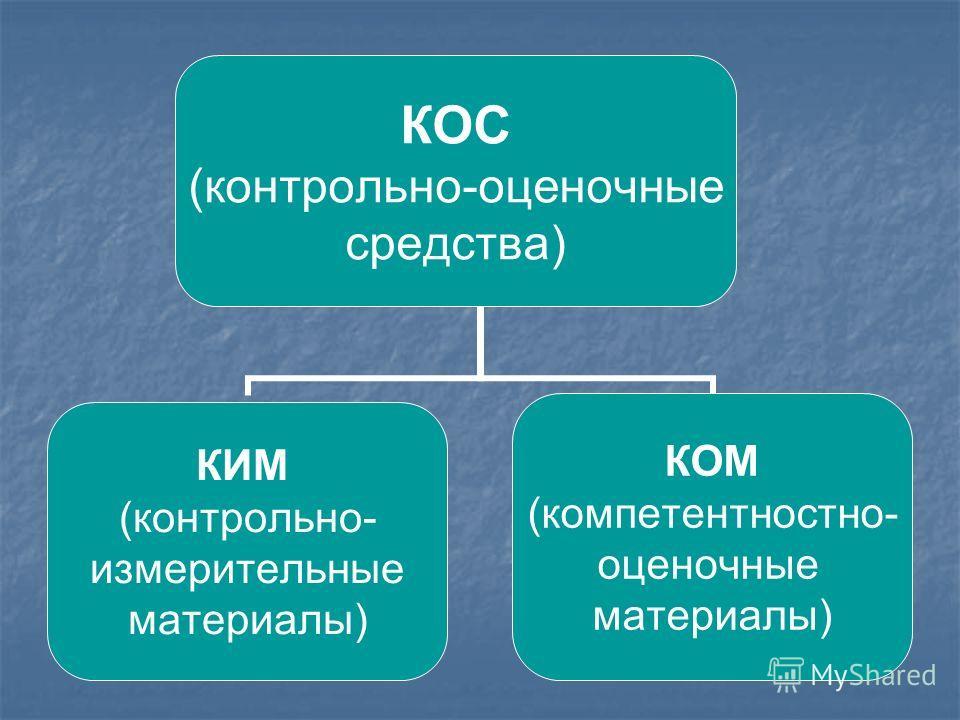 КОС (контрольно- оценочные средства) КИМ (контрольно- измерительные материалы) КОМ (компетентностно- оценочные материалы)