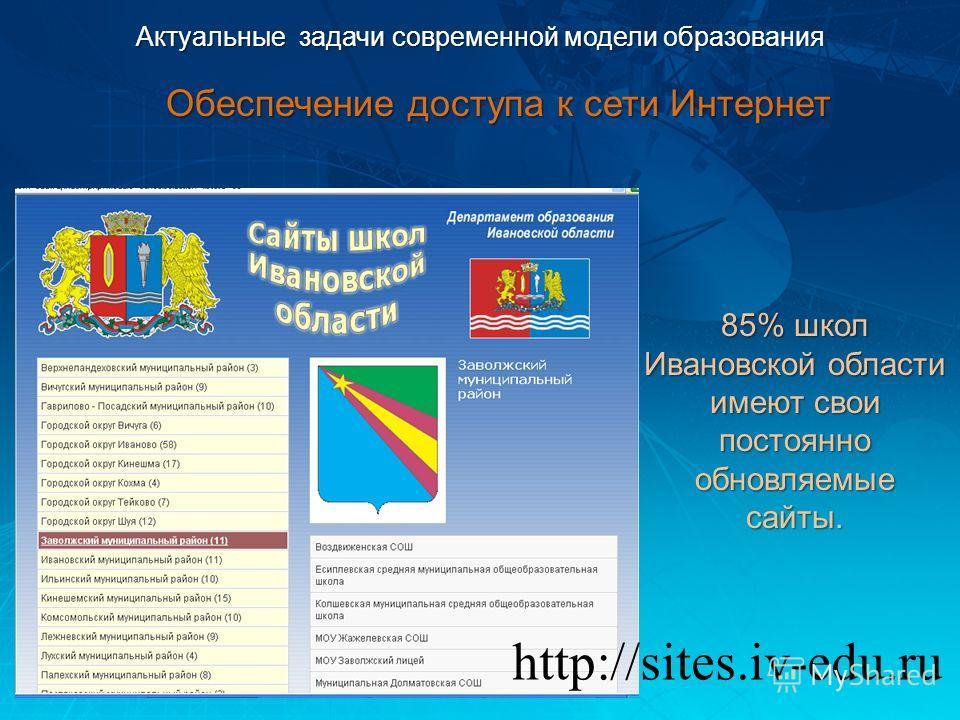 85% школ Ивановской области имеют свои постоянно обновляемые сайты. http://sites.iv-edu.ru Актуальные задачи современной модели образования Обеспечение доступа к сети Интернет