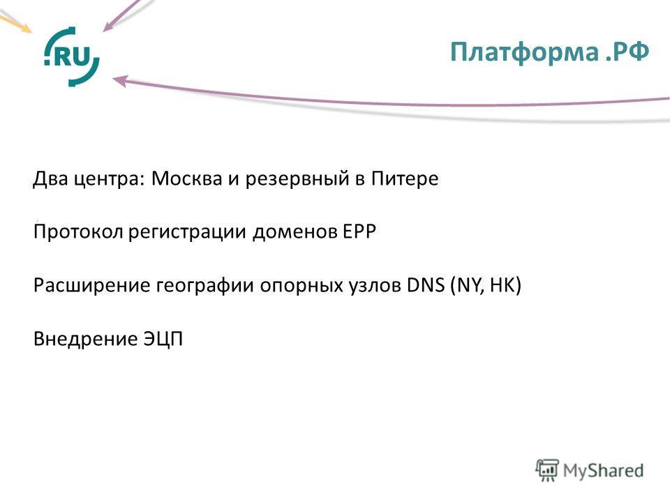 Платформа.РФ. Два центра: Москва и резервный в Питере Протокол регистрации доменов EPP Расширение географии опорных узлов DNS (NY, HK) Внедрение ЭЦП