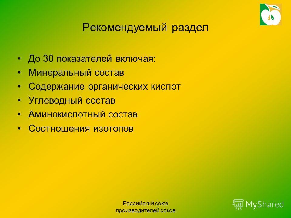 Российский союз производителей соков Рекомендуемый раздел До 30 показателей включая: Минеральный состав Содержание органических кислот Углеводный состав Аминокислотный состав Соотношения изотопов